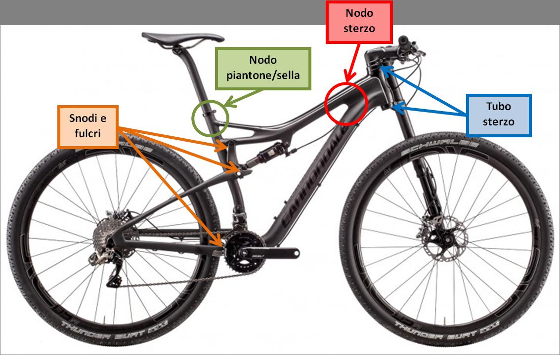 bici usata_telaio_controllo_foto1_ligmtb