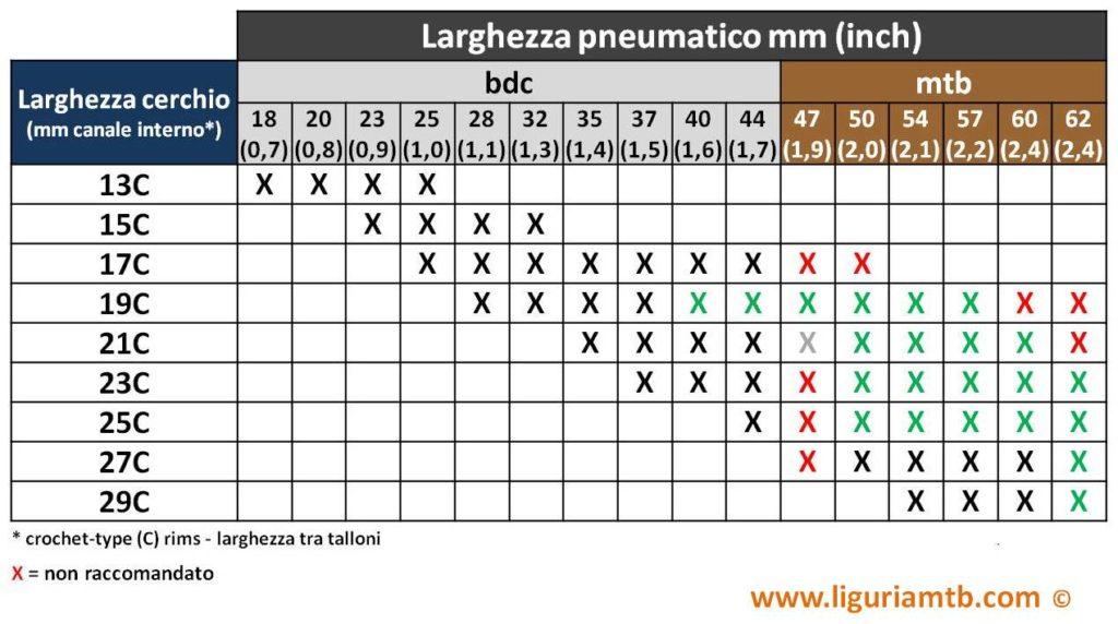 mtb-cerchio-pneumatico_compatibilita